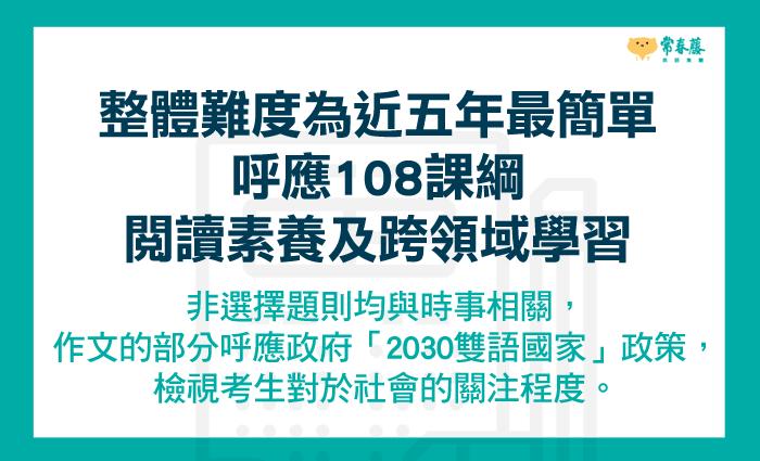 整體難度為近五年最簡單,文章缺乏時事題材,但呼應 108 課綱